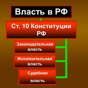 Органы власти Новопокровки