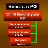 Органы власти в Новопокровке